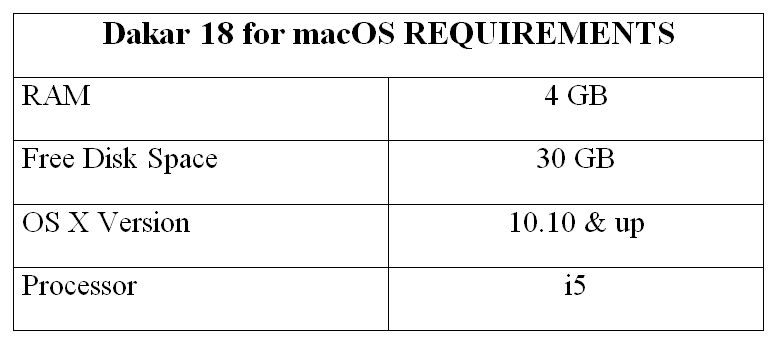 Dakar 18 for macOS REQUIREMENTS