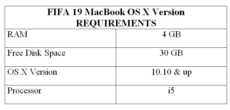 FIFA 19 MacBook OS X Version REQUIREMENTS