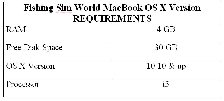 Fishing Sim World MacBook OS X Version REQUIREMENTS