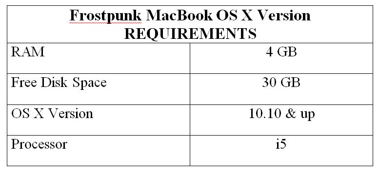 Frostpunk MacBook OS X Version REQUIREMENTS