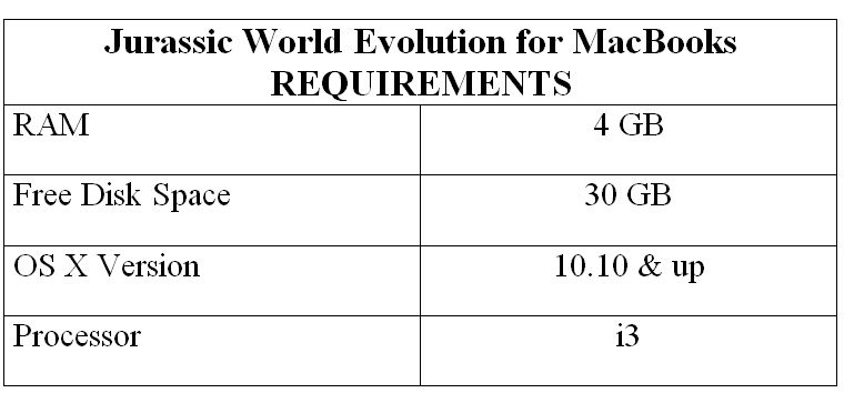 Jurassic World Evolution for MacBooks REQUIREMENTS