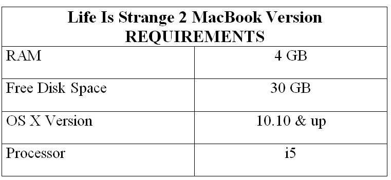 Life Is Strange 2 MacBook Version REQUIREMENTS