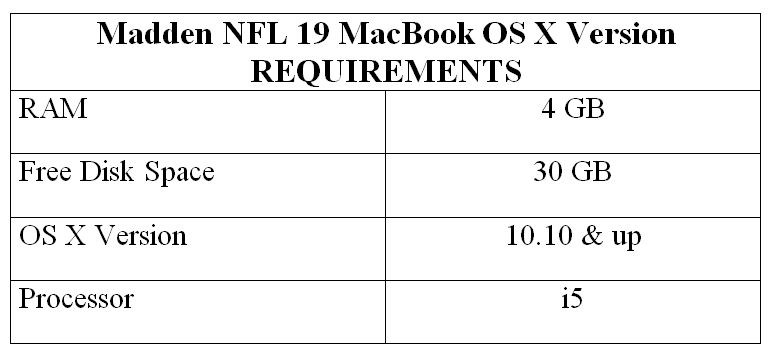 Madden NFL 19 MacBook OS X Version REQUIREMENTS