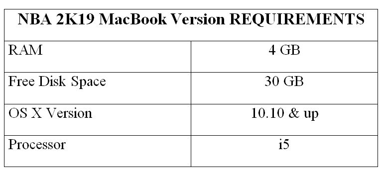 NBA 2K19 MacBook Version REQUIREMENTS