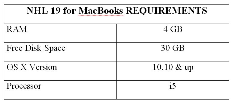 NHL 19 for MacBooks REQUIREMENTS