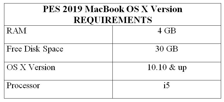 PES 2019 MacBook OS X Version REQUIREMENTS