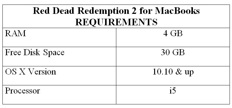 Red Dead Redemption 2 for MacBooks REQUIREMENTS