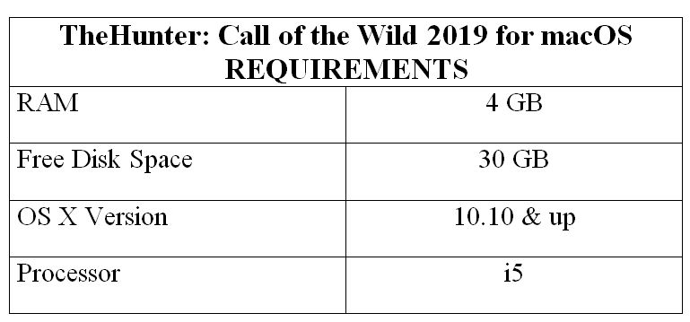 TheHunter: Call of the Wild 2019 for macOS REQUIREMENTS