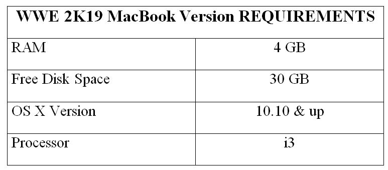 WWE 2K19 MacBook Version REQUIREMENTS