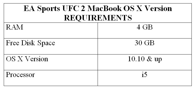 EA Sports UFC 2 MacBook OS X Version REQUIREMENTS