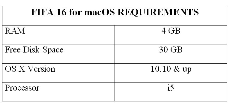 FIFA 16 for macOS REQUIREMENTS