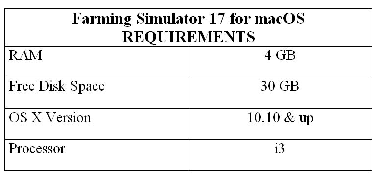Farming Simulator 17 for macOS REQUIREMENTS