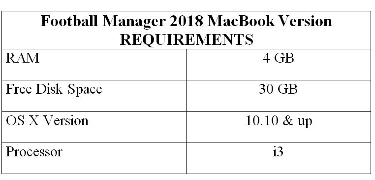 Football Manager 2018 MacBook Version REQUIREMENTS