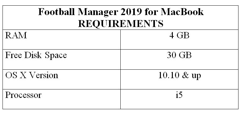 Football Manager 2019 for MacBook REQUIREMENTS