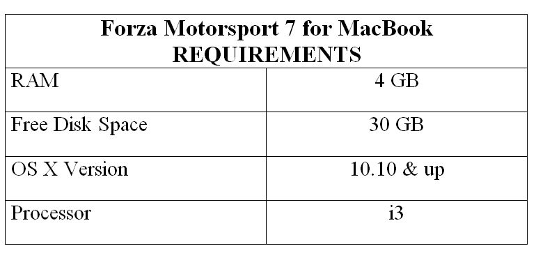 Forza Motorsport 7 for MacBook REQUIREMENTS