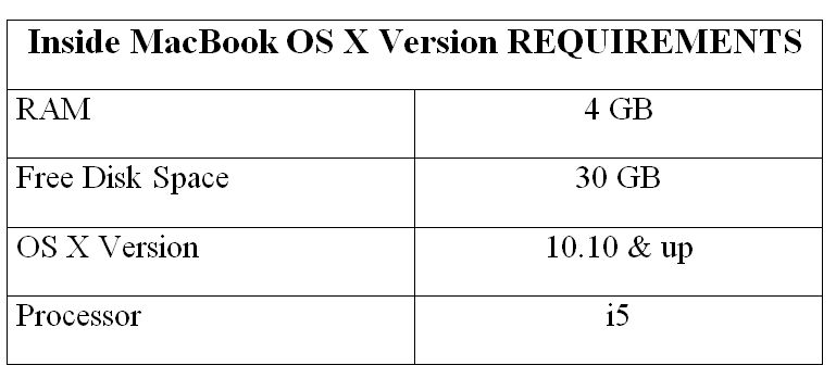 Inside MacBook OS X Version REQUIREMENTS