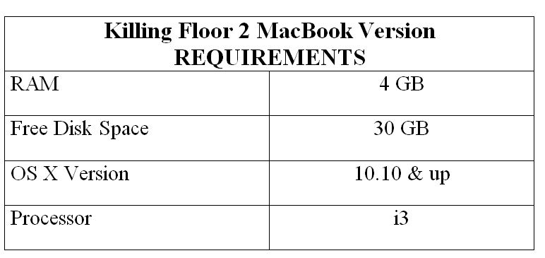 Killing Floor 2 MacBook Version REQUIREMENTS