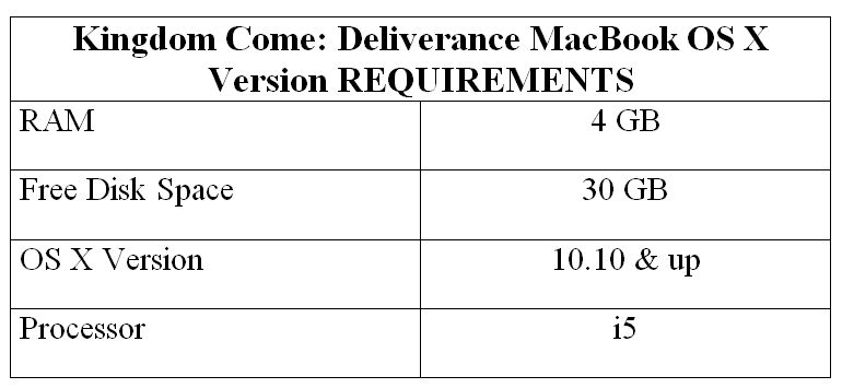 Kingdom Come: Deliverance MacBook OS X Version REQUIREMENTS