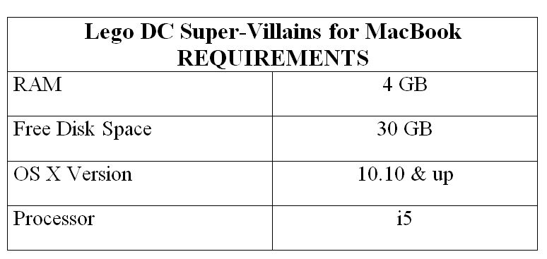 Lego DC Super-Villains for MacBook REQUIREMENTS