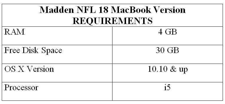 Madden NFL 18 MacBook Version REQUIREMENTS