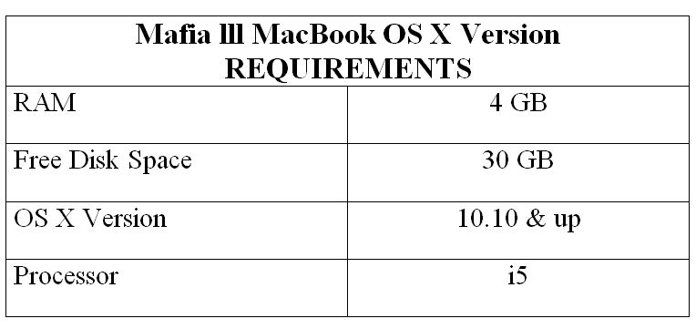 Mafia lll MacBook OS X Version REQUIREMENTS