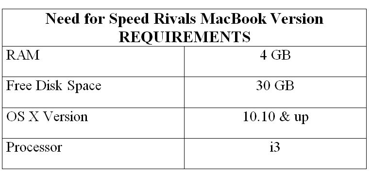 Need for Speed Rivals MacBook Version REQUIREMENTS