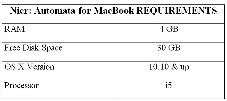 Nier: Automata for MacBook REQUIREMENTS