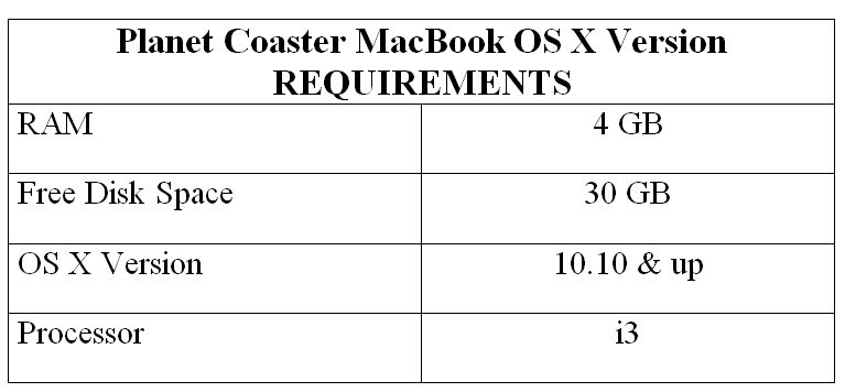 Planet Coaster MacBook OS X Version REQUIREMENTS