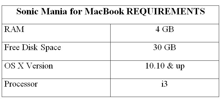 Sonic Mania for MacBook REQUIREMENTS
