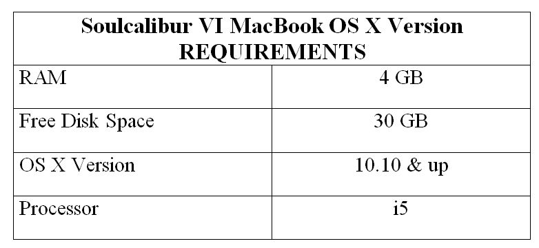 Soulcalibur VI MacBook OS X Version REQUIREMENTS