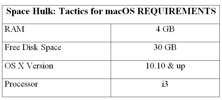pace Hulk: Tactics for macOS REQUIREMENTS