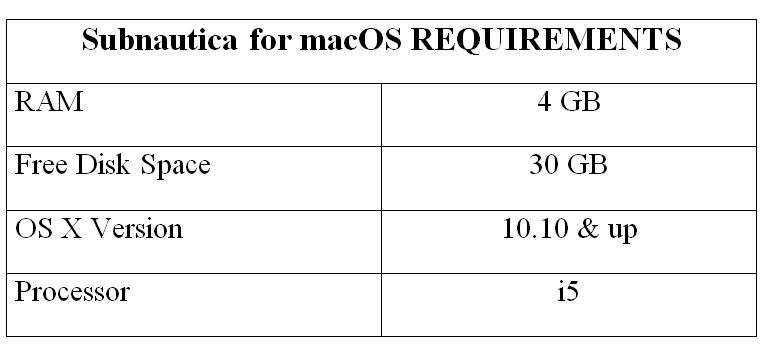 Subnautica for macOS REQUIREMENTS