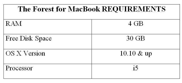 The Forest for MacBook REQUIREMENTS