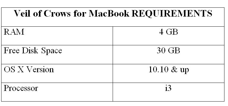 Veil of Crows for MacBook REQUIREMENTS