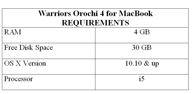 Warriors Orochi 4 for MacBook REQUIREMENTS