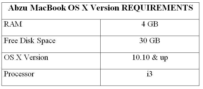 Abzu MacBook OS X Version REQUIREMENTS