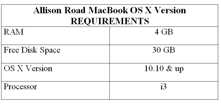 Allison Road MacBook OS X Version REQUIREMENTS