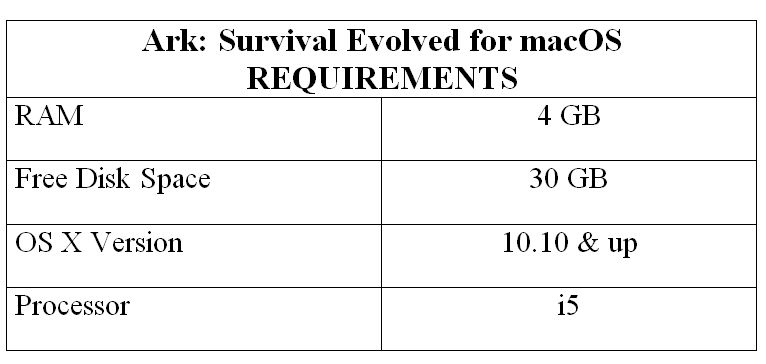Ark Survival Evolved for macOS REQUIREMENTS