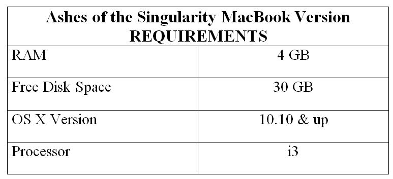 Ashes of the Singularity MacBook Version REQUIREMENTS