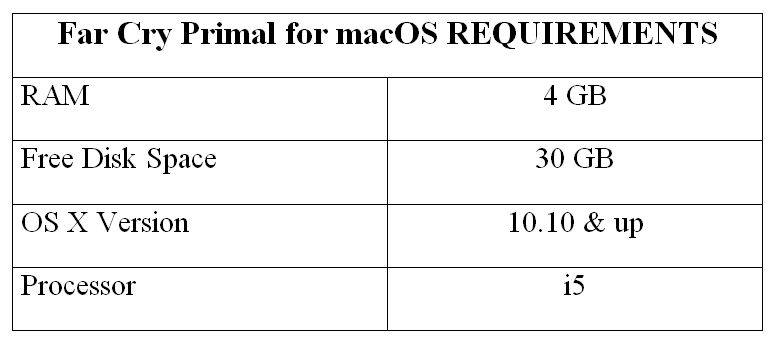 Far Cry Primal for macOS REQUIREMENTS