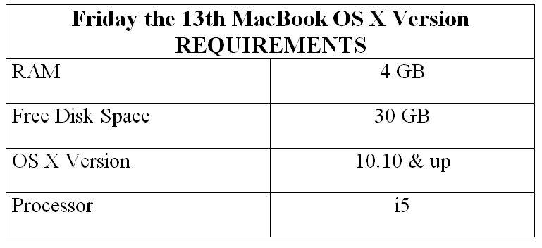 Friday the 13th MacBook OS X Version REQUIREMENTS