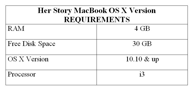 Her Story MacBook OS X Version REQUIREMENTS