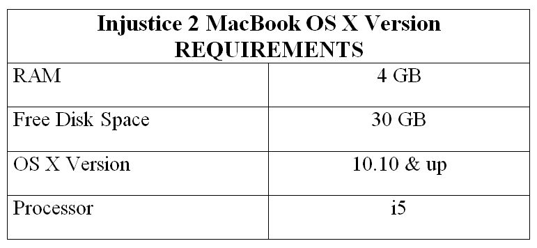 Injustice 2 MacBook OS X Version REQUIREMENTS