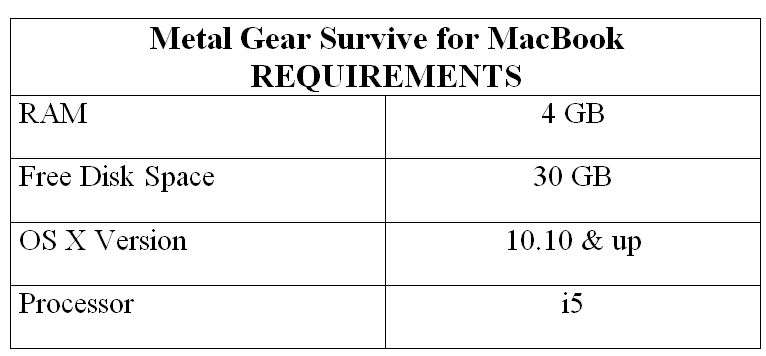 Metal Gear Survive for MacBook REQUIREMENTS
