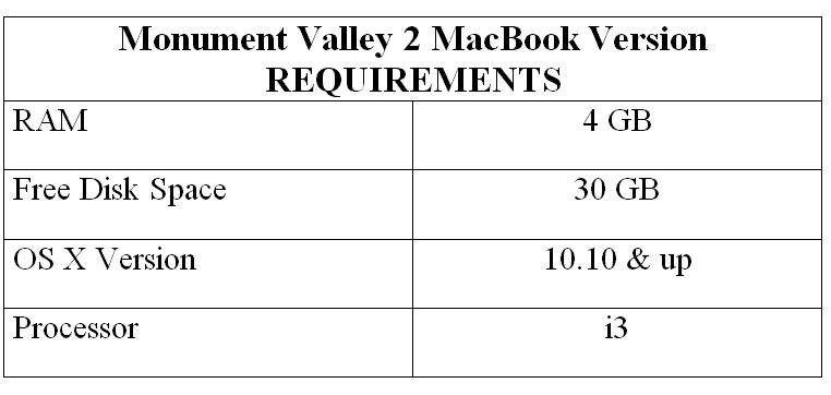 Monument Valley 2 MacBook Version REQUIREMENTS