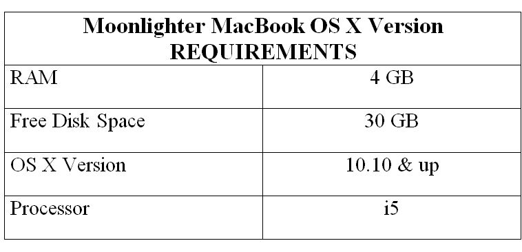 Moonlighter MacBook OS X Version REQUIREMENTS