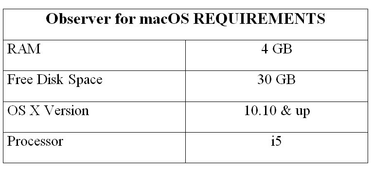 Observer for macOS REQUIREMENTS