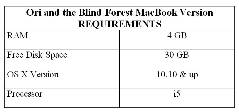 Ori and the Blind Forest MacBook Version REQUIREMENTS