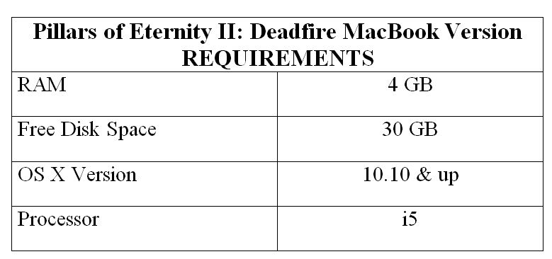 Pillars of Eternity II: Deadfire MacBook Version REQUIREMENTS
