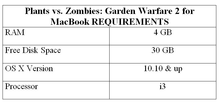 Plants vs. Zombies Garden Warfare 2 for MacBook REQUIREMENTS